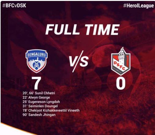 Match Analysis – Bengaluru FC vs DSK Shivajians (7-0)