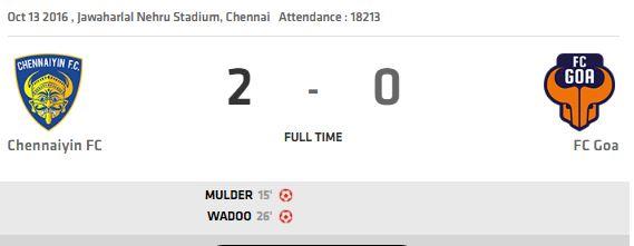 Post Match Report – Chennaiyin FC Vs FC Goa (2-0)