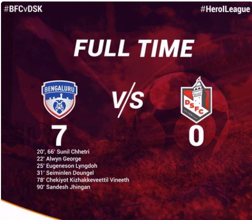 Match Analysis – Bengaluru FC vs DSK Shivajians (7-0)