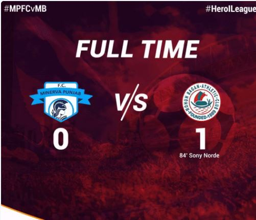 Match Analysis – Minerva Punjab FC vs Mohun Bagan