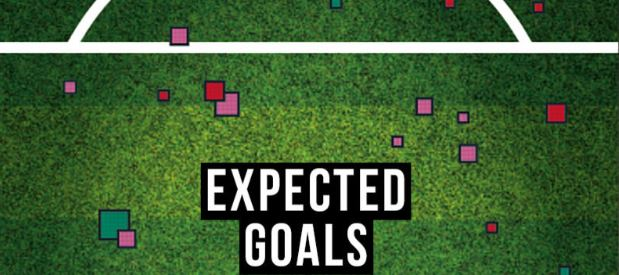 Expected Goal (xG) in Indian Football